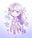 re_zero_kara_hajimeru_isekai_seikatsu_3506